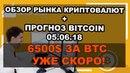 🔥Криптовалюта: обзор рынка на сегодня (неделю) новости прогноз (Bitcoin) BTC/USD 05.06.2018