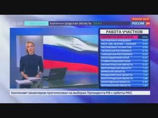 Новости на «Россия 24» • Алла Пугачева и Максим Галкин приняли участие в голосовании в Звенигороде