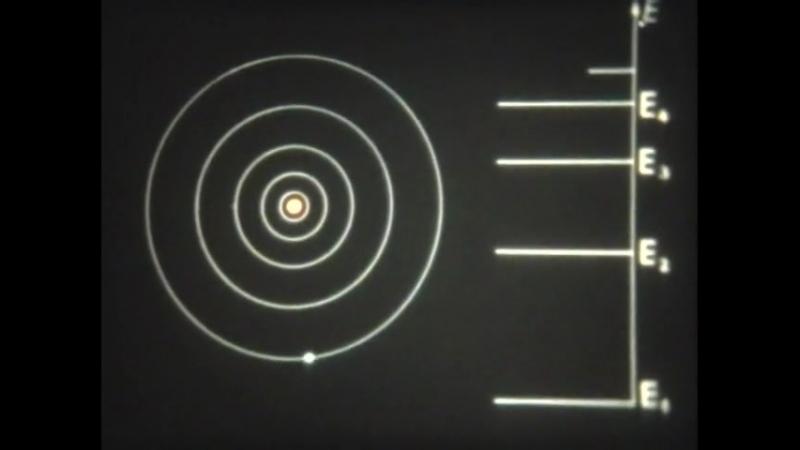 Природа линейчатых спектров атома водорода (по Бору) 1976