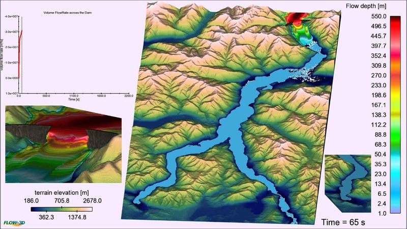 Full 3D CFD hydraulic simulation of a dam faillure with FLOW 3D