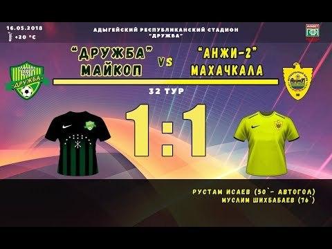 Видеообзор матча ДружбаМайкоп - Анжи-2Махачкала 11(00)