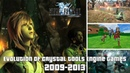 Evolution of Crystal Tools Engine Games 2009-2013