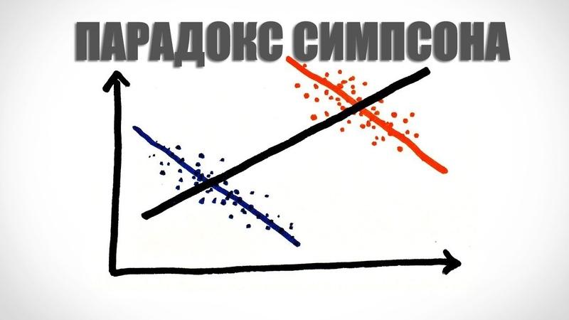 Парадокс Симпсона [minutephysics]