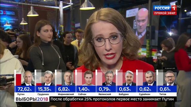 Новости на Россия 24 • Ксения Собчак: моя кампания была не про результат