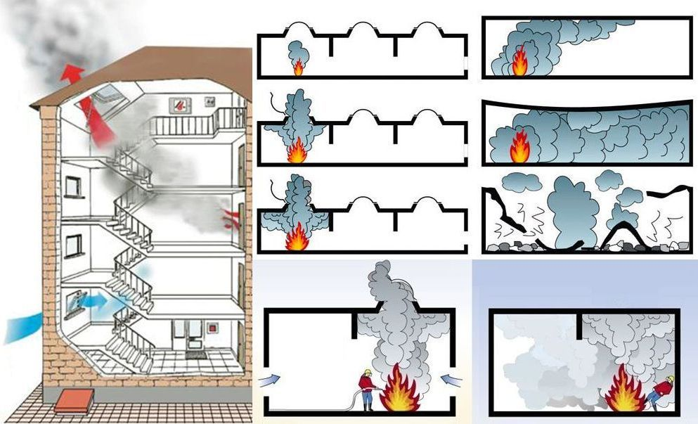 Зенитные фонари: виды, типы, конструкция и требования
