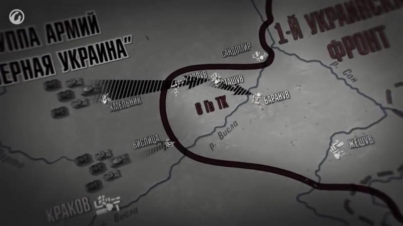 1944Г БИТВА за Сандомирский плацдарм