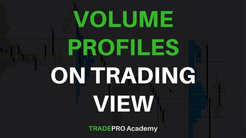 Using Volume Profiles on Trading View like a Professional Day Trader and Swing Trader