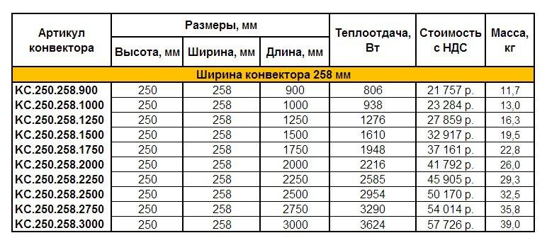 Прайс EVA KС.250.258 ширина 258 мм, высота 250 мм