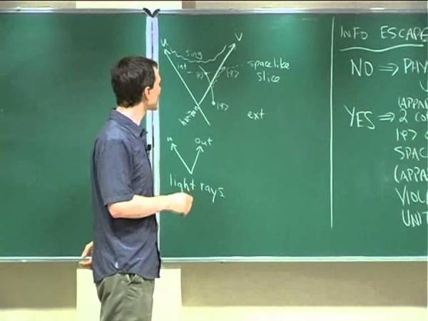 Patrick Hayden - Quantum information and black holes 1