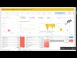 Анализ отчета Продажи год к году. Business Scanner