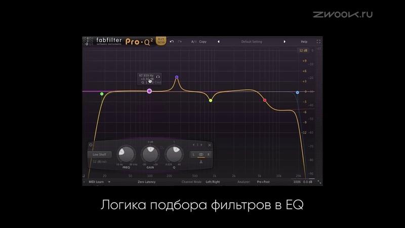 Профессиональное использование EQ