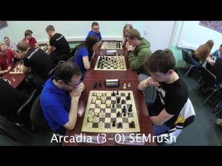 Arcadia (3-0) SEMrush / #ITChess