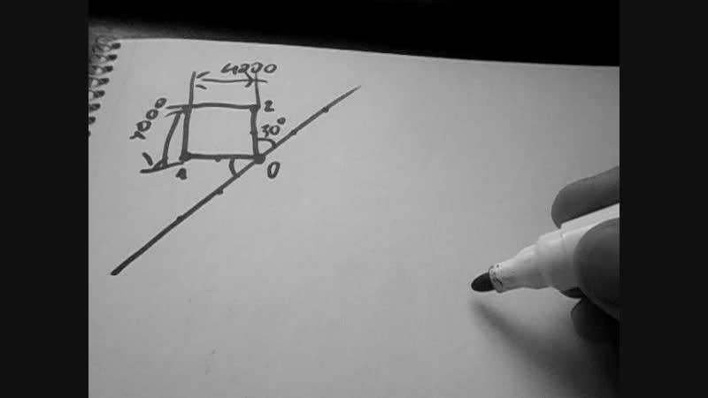 бестолковая попытка построить перспективу методом архитектора