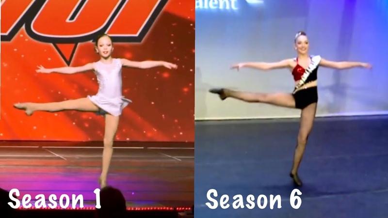 Maddie Ziegler's Turns Throughout the Years