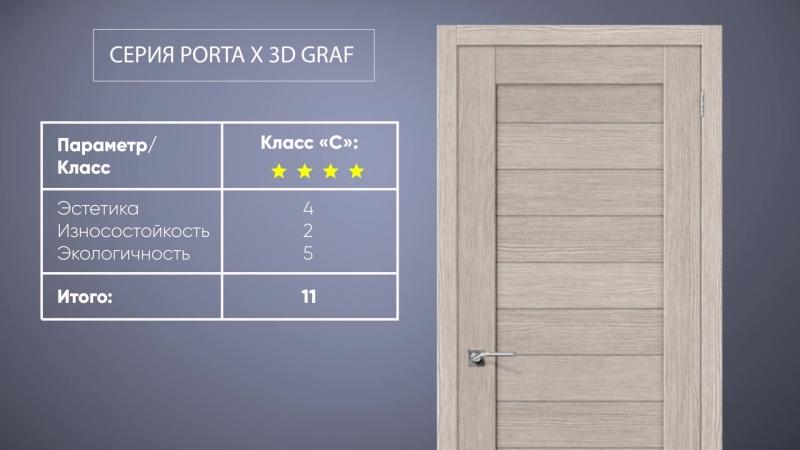 ElPORTA Серия PortaX 3D Graf