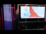 Загадки человечества с Олегом Шишкиным (22.03.2018) HD