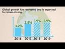 IMF World Economic Outlook, 2018