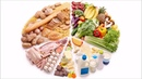 7 мифов о пище. Диетология. Рассказывает молекулярный биолог и научный журналист Ирина Якутенко.