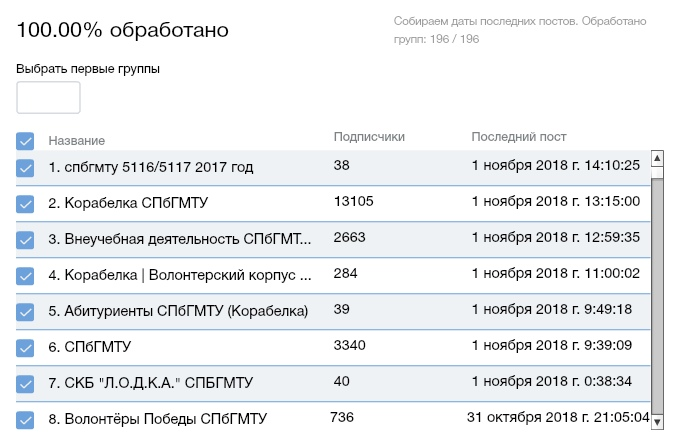 Кейс: «Продвижение сервисного центра ВК: 7-10 заявок по 90 руб. каждый день»