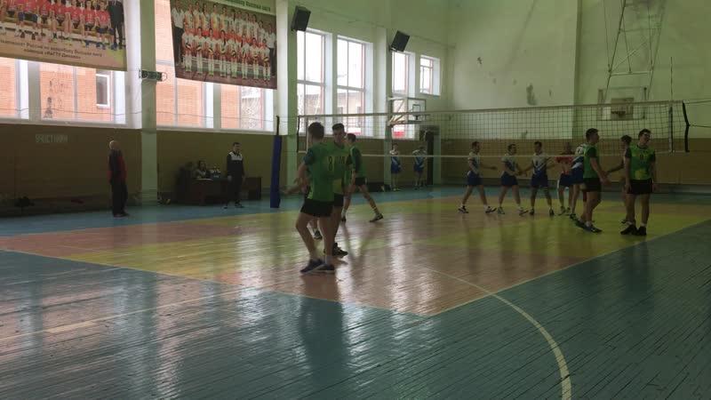 3 2 Созвездие Удмуртэнерго 0 3 Чемпионат УР по волейболу 2019 Первая лига