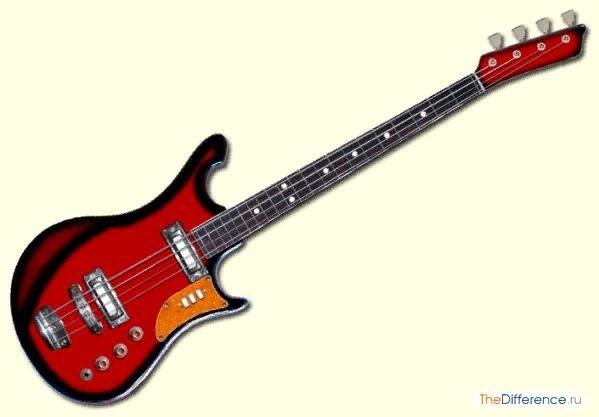 Разница между бас-гитарой и электрогитарой Тем, кто просто интересуется музыкой, не требуется ни музыкального слуха, ни специального образования. Но когда ею хочется заняться всерьез, необходимы