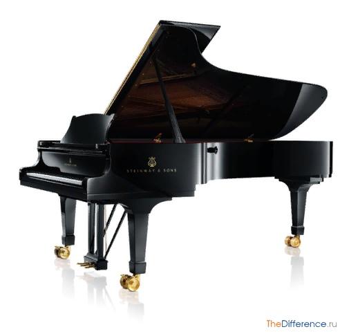 Разница между фортепиано, пианино и роялем