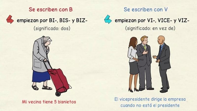 Aprender español: Cuándo escribir B y V 2 (niveles intermedio y avanzado)