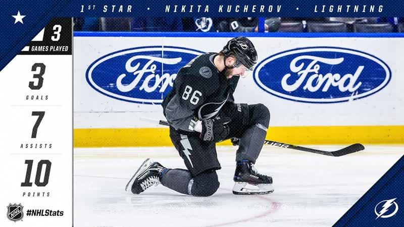 Nikita Kucherov is honored as the first star of the week