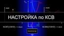 Настройка антенн по КСВ