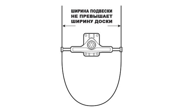 skateboards Samara