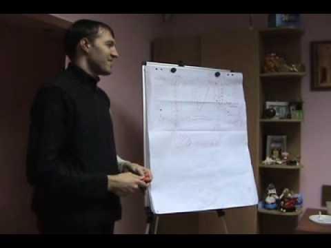 09/12/2009 Система самооценки