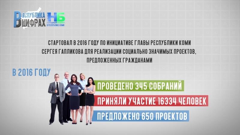 Видеографика Итоги реализации проекта Народный бюджет в 2016 2018 гг