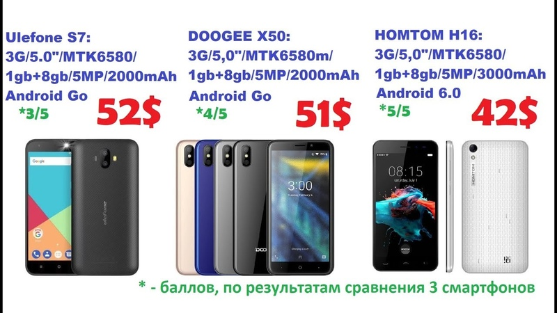 Битва ультрабюджетников Homtom HT16 vs Doogee X50 vs Ulefone S7