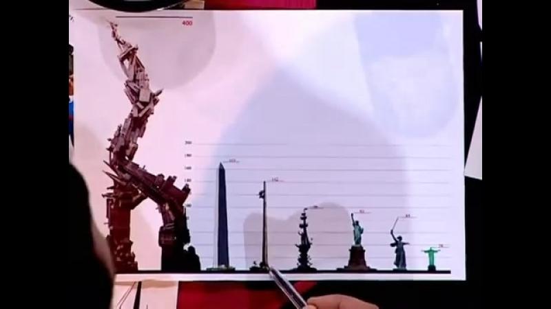 Прожекторперисхилтон 73 (16.10.2010) «Европа» Церетели
