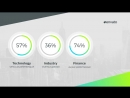 Corporate Presentation 13675916 Videohive Free Download After Effects Templates After Effects CC 2015 CC 2014 CC CS6 CS5