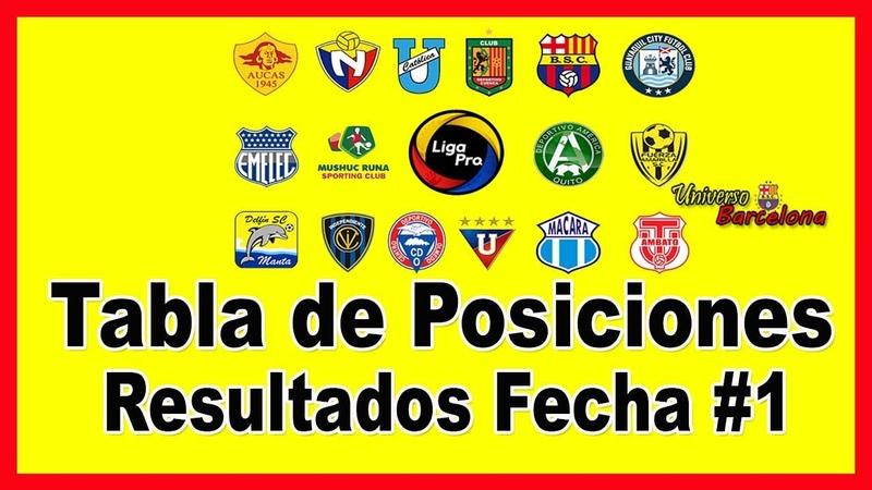 ⭐ Resultados【TABLA DE POSICIONES FECHA 1】▷Liga Pro Ecuador 2019, Goleadores 👀👏