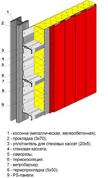 Сендвич-панель поэтапной сборки с использованием внутренних стеновых кассет