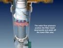 Полюс 56 Технология работы фильтра Honeywell F76S с обратной промывкой