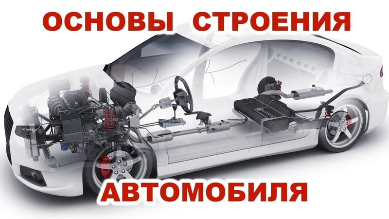 Общее устройство легкового автомобиля в 3D. Как работает автомобиль?