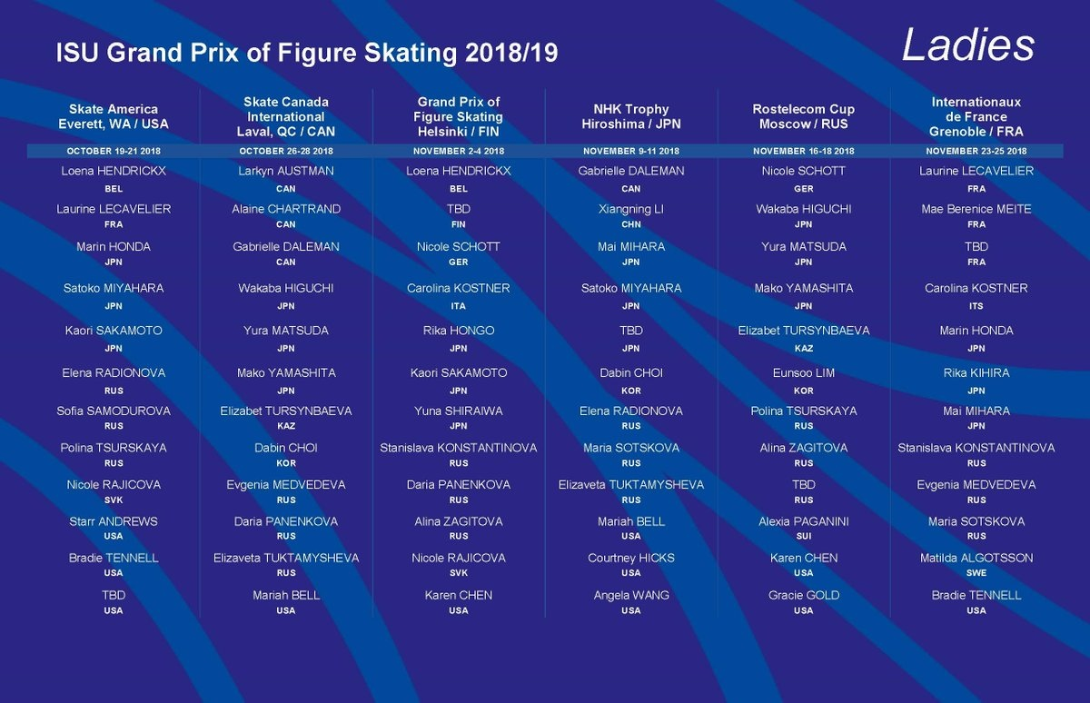 GP - Grand Prix of Figure Skating 2018-2019 (общая) - Страница 4 3RYs3bhnpP0