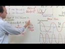 01. Oscillations and Simple Harmonic Motion, Part 1