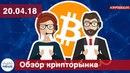 Блок Telegram криптовалюта Дурова. В 2018 на ICO собрано $6,3 млрд. Петиция против регуляторов