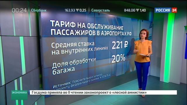 Новости на Россия 24 • Госдума дала добро: плати за багаж при невозвратном билете