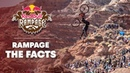 What is Rampage? Here Are The Facts | Red Bull Rampage 2018