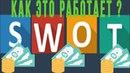 SWOT анализ личности как стать лучше в новом году