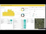 Отчет Валовая прибыль. Business Scanner