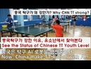 Chinese Table Tennis Youth