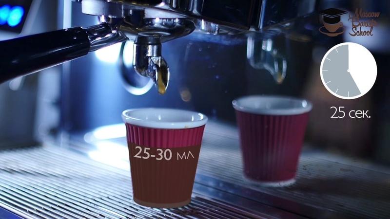 Как приготовить раф кофе Школа бариста