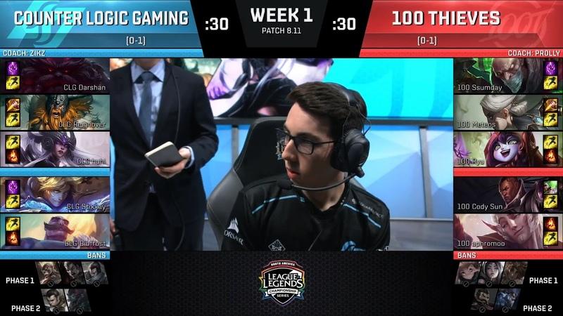 CLG vs. 100 - Неделя 1 Игра 8 | LCS NA Summer 2018 Split