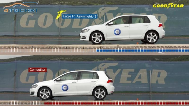 Тесты на торможение Goodyear Eagle F1 Asymmetric 3 на 4 точки. Шины и диски 4точки - Wheels Tyres